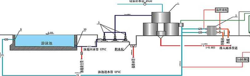 机前泵系统