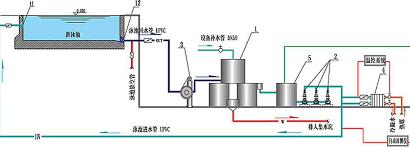 机后泵系统